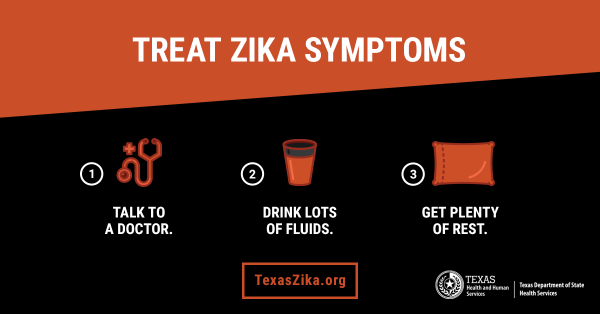 A visual representation of how to treat Zika symptoms listed on this page. 1. Talk to a doctor with a stylized images of a stethoscope. 2. Drink lots of fluids with a stylized image of a cup. 3. Get plenty of rest with a stylized image of a pillow.