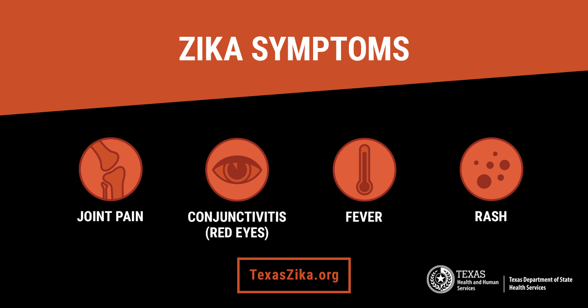 A visual representation of the Zika symptoms listed on this page. Includes joint pain with a stylized image of a bone joint, conjunctivitis (red eyes) and a stylized eyeball, fever with a thermometer, and rash with a cluster of circles to stylize a rash.